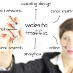 Experts Say – Advisers must have a website